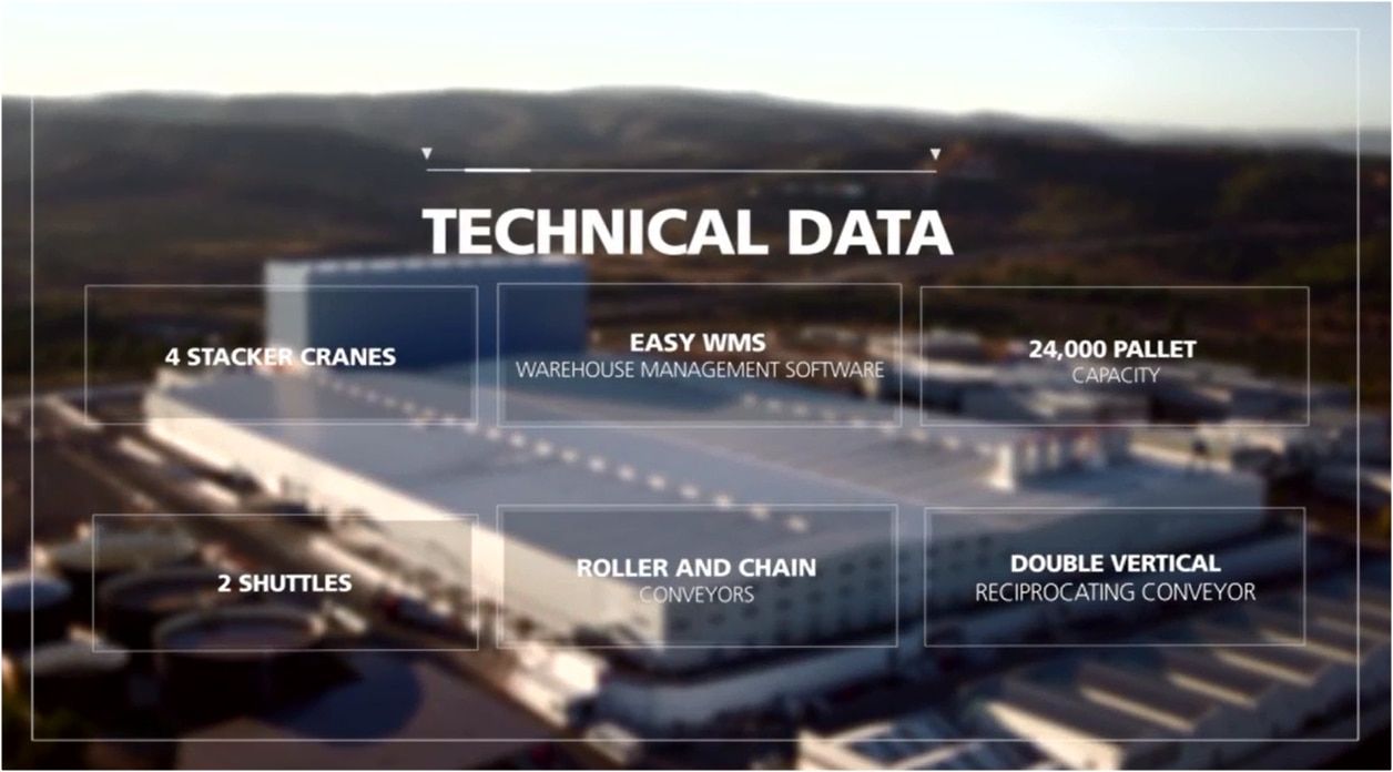 Mecalux construit un entrepôt automatique prêt pour l'avenir