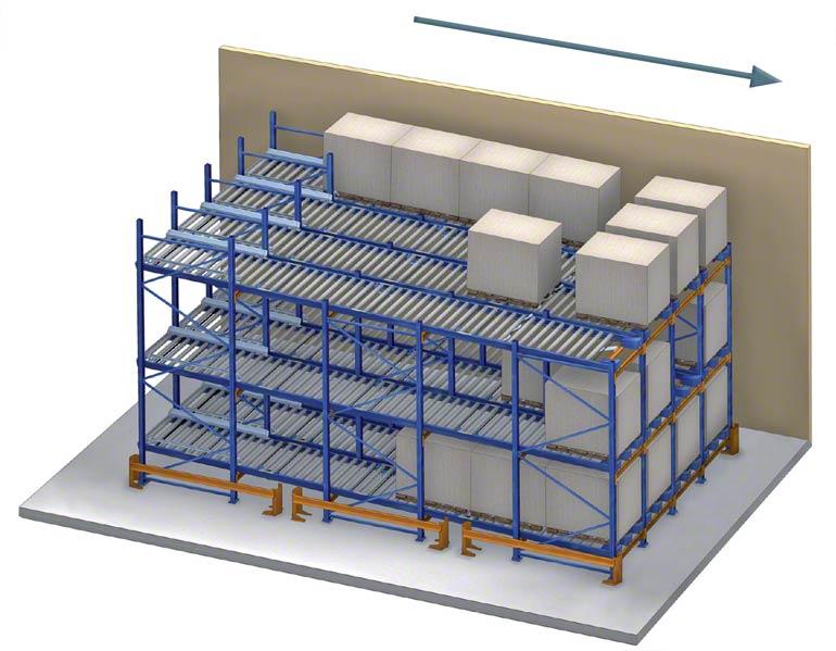 Doorrolstellingen maken gebruik van de zwaartekracht om de pallets te verplaatsen