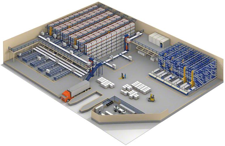Het WMS kan magazijnen met meerdere eigenaren beheren