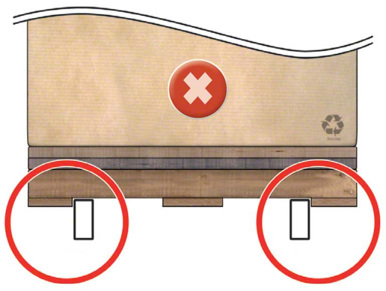De liggers raken de onderplanken van de pallet, waardoor de heftruck deze zou kunnen raken en vervormen bij het uitslaan van de pallet