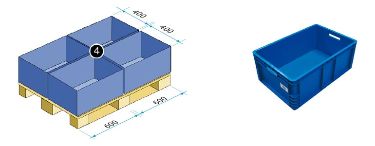 Magazijnbak van 600 x 400 mm (komt qua oppervlak overeen met een kwart Europallet)