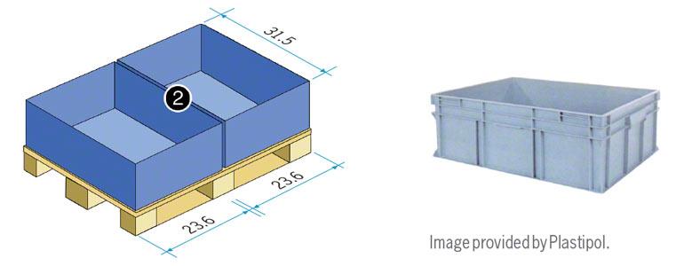 Magazijnbak van 800 x 600 mm (komt qua oppervlak overeen met een halve Europallet)