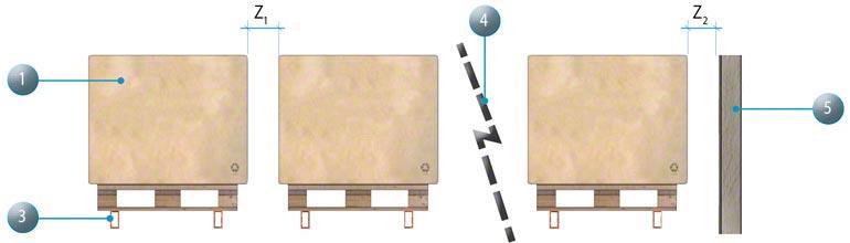 Detail van de vrije ruimte in een opslagkanaal