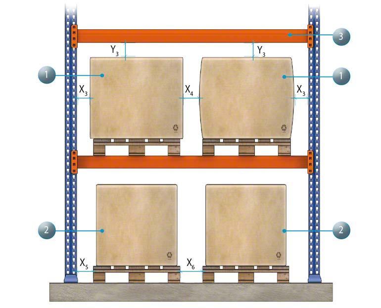 Detail van de vrije ruimte in een stellingvak