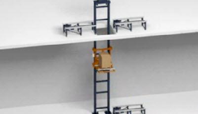 Élévation de palettes entres les différentes hauteurs de transport