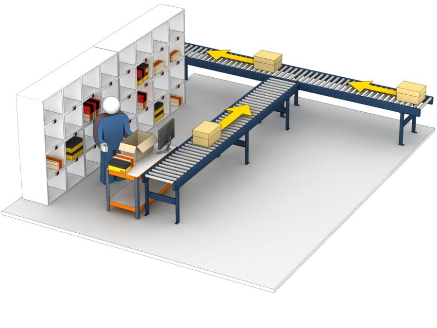 Pack on a prep table and set orders on a conveyor or sorter