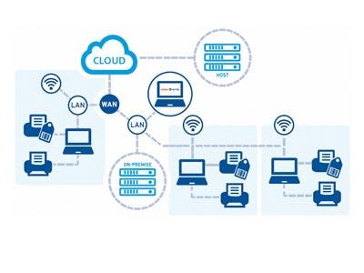 L'avenir du WMS est dans le cloud