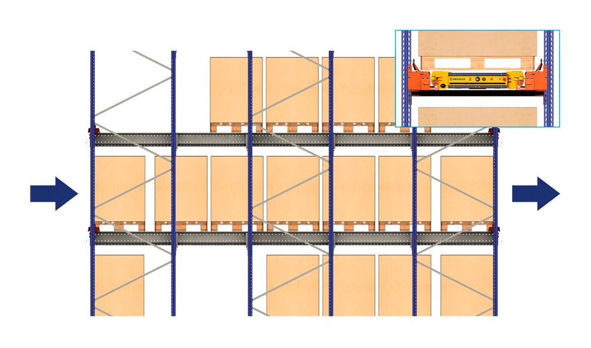 Selmi gérera les produits alimentaires de son entrepôt situé au Brésil au moyen du système Pallet Shuttle