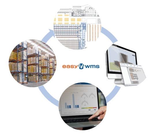Easy WMS zal de activiteiten van het magazijn van Exphar in België aansturen