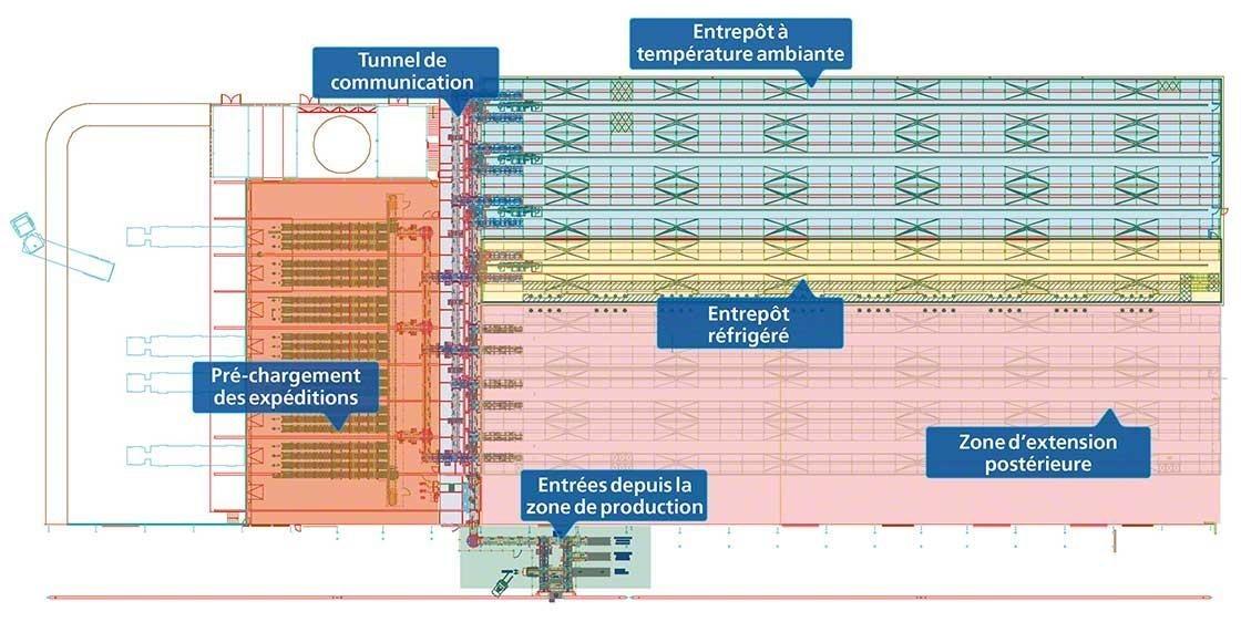 Les zones de l'entrepôt frigorifique de Dafsa sont séparées en fonction leurs températures.