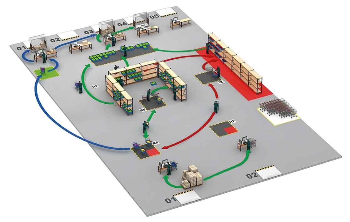 Entrepôt qui optimise ses flux grâce au cross-docking