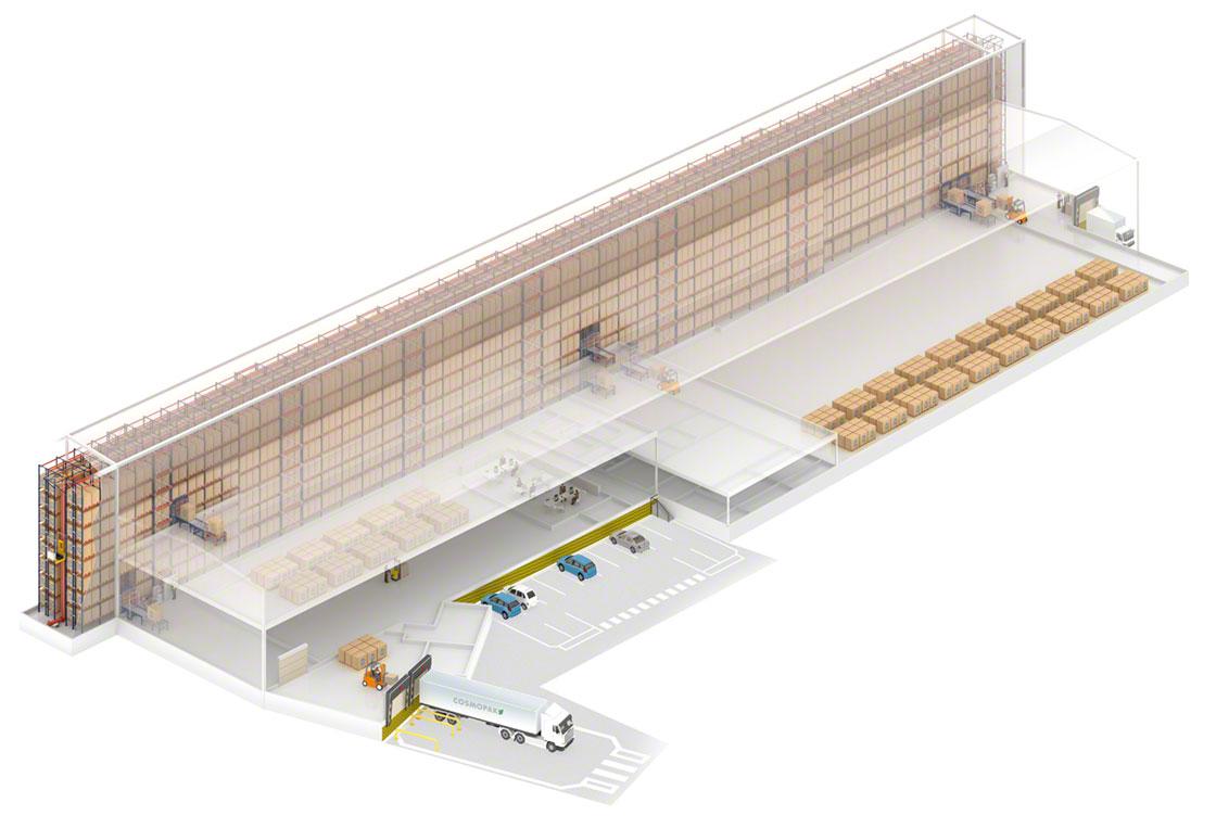 Cosmopak manipule une grande variété de marchandises, en trois unités de charge et à deux températures dans une seule allée de stockage